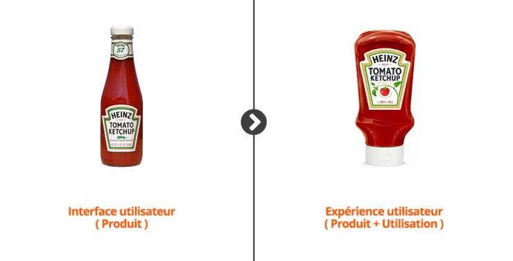 ui-ux-interface-et-experience-utilisateur-difference